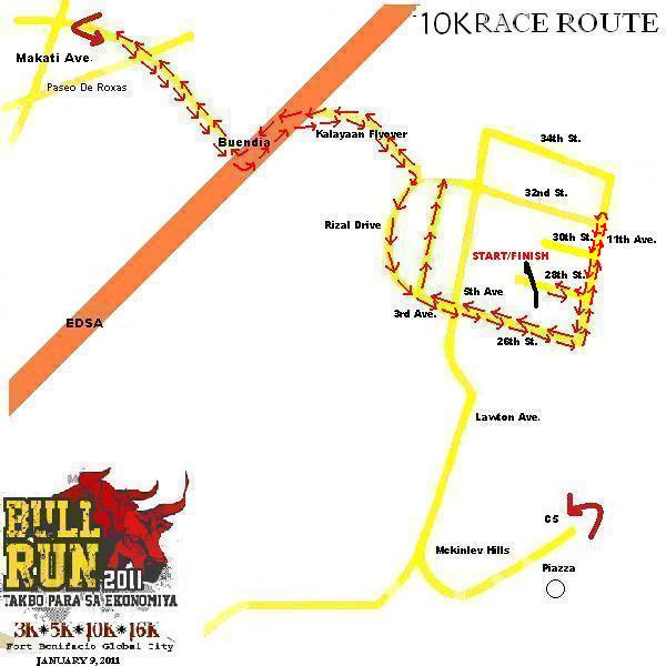PSE BULL RUN 2011 MAP 10K