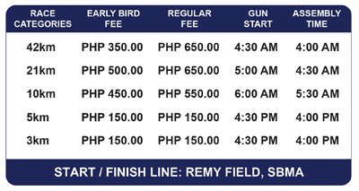 subic-international-marathon-rates