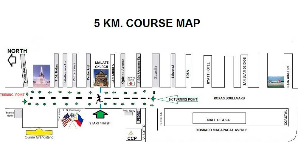MIM-COURSE--5K-2011