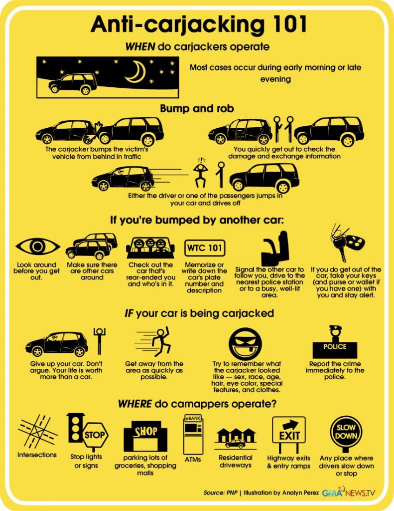 anti-carjacking-101-pnp-tips