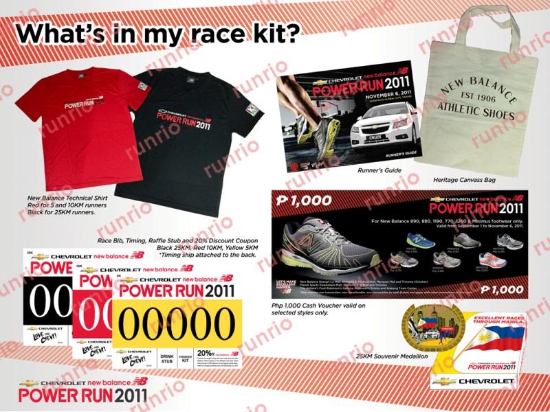 new-balance-2011-race-kit