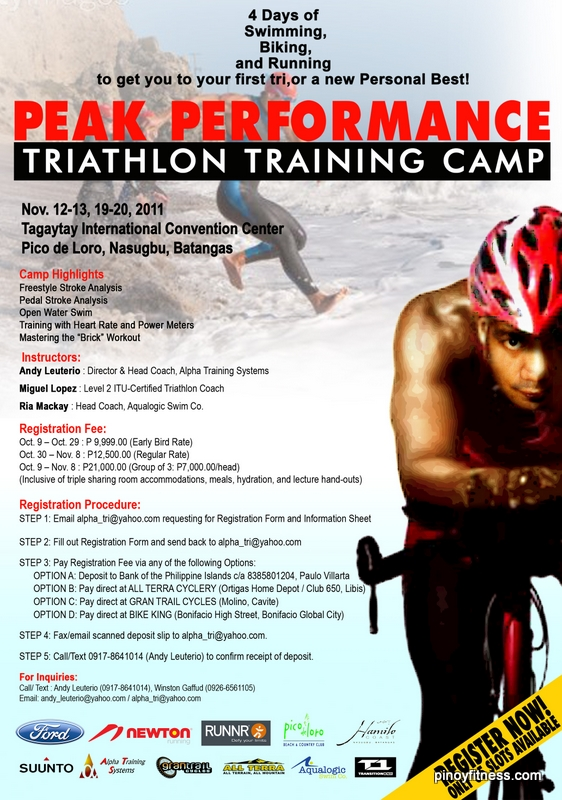 Peak Performance Triathlon Poster 2011
