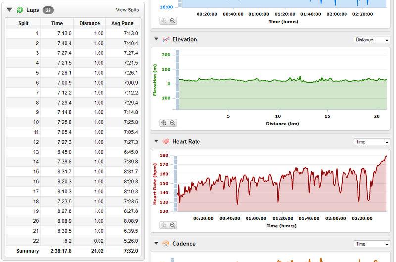 kotr-2011-heart-rate