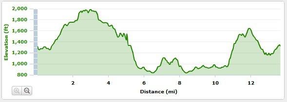 nathan-run-elevation-2011-map