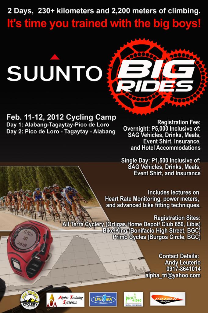 SUUNTO-Big-Rides-Poster-2012