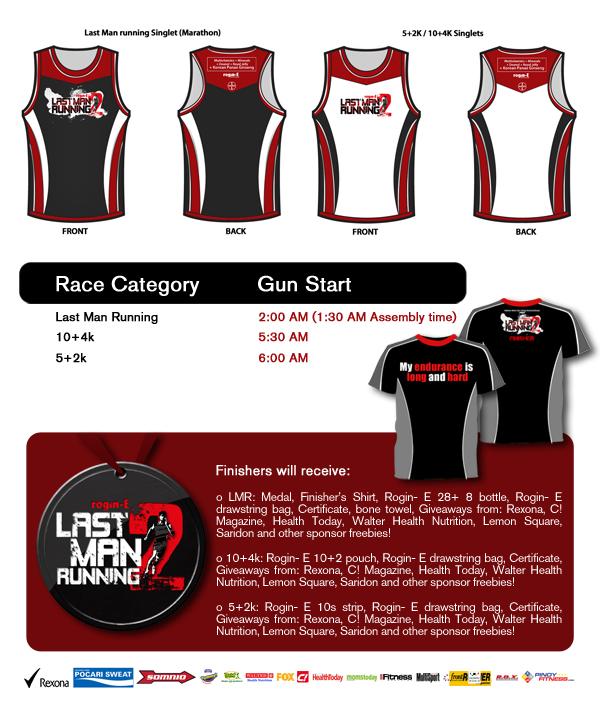 lmr-finishers-kit