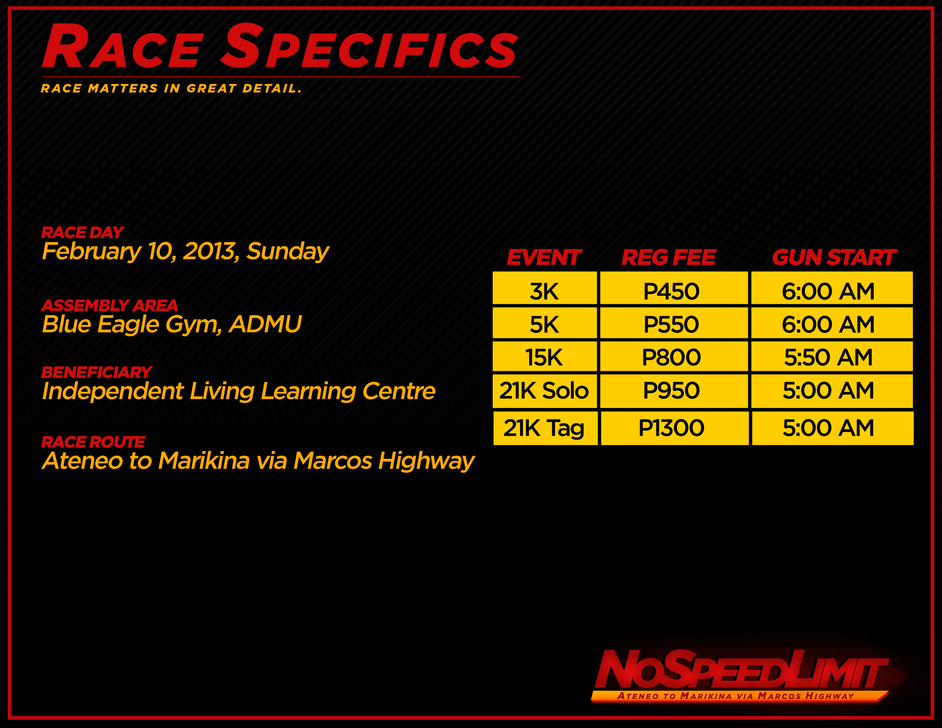 no-speed-limit-run-2013-race-specifics