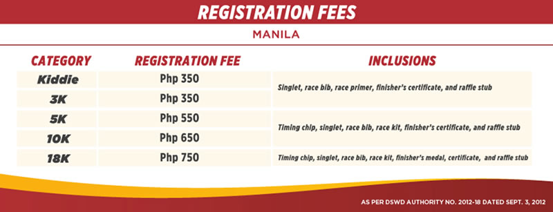 phil-health-run-2013-reg-fee