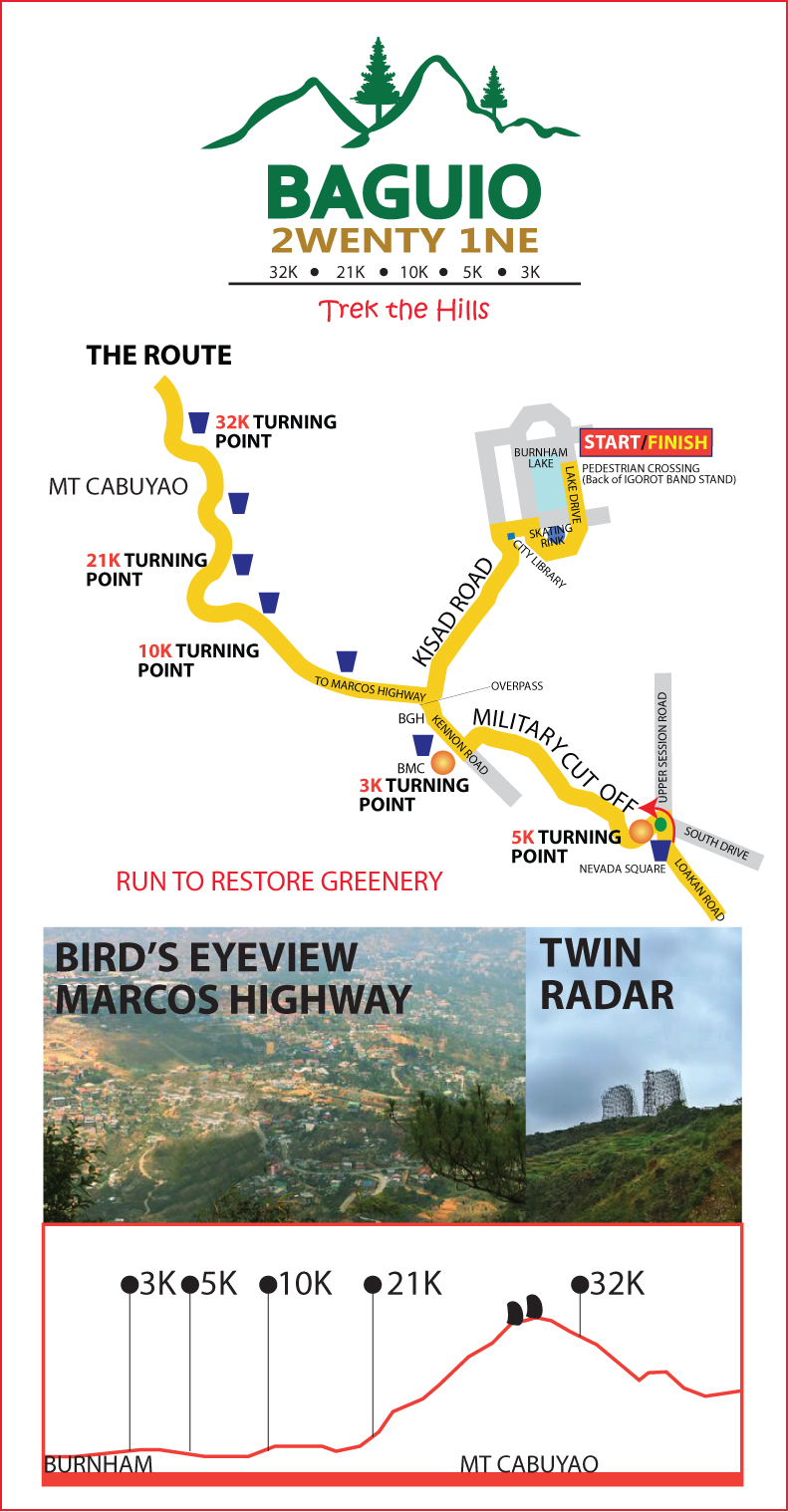baguio-2wenty-1ne-2013-route-map