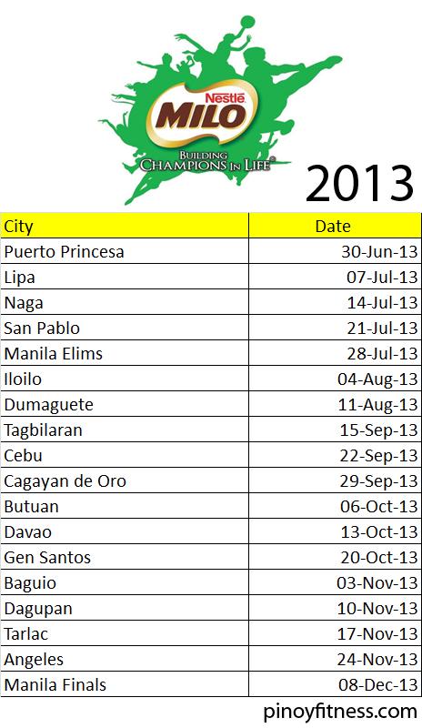 milo-marathon-2013-schedule
