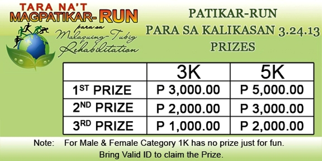 patikar-run-2013-prizes