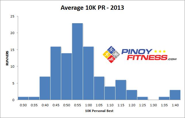 PF-10K-PR-Graph-2013