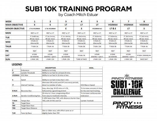 PF SUB1 10K TRAINING PROGRAM