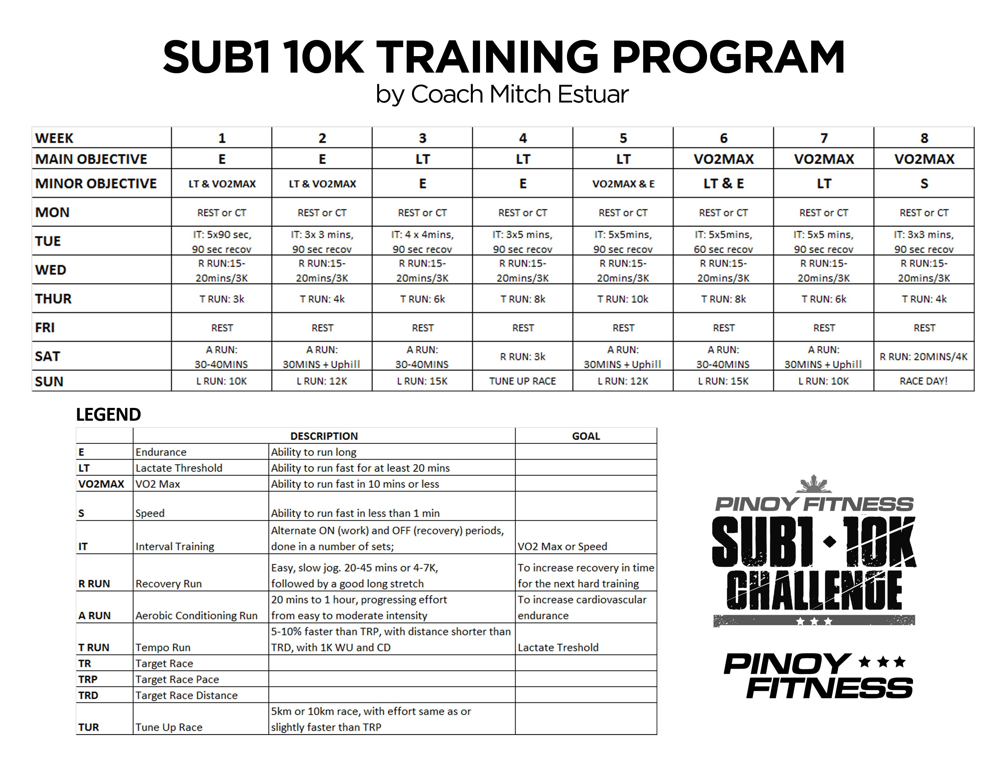 10k Training Program By Coach Mitch Estuar Pinoy Fitness