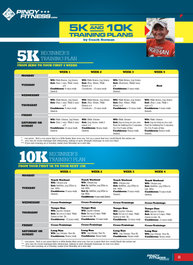 5K and 10K Training Plan by Coach Norman