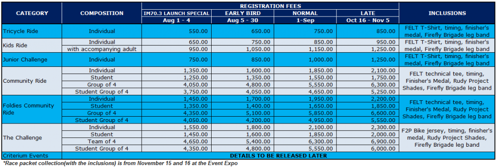 bgc-cycle-philippines-fees