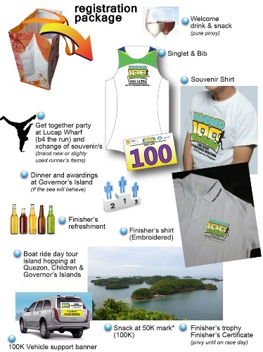 100-islands-100k-ultra-international-marathon-2014-registration-package