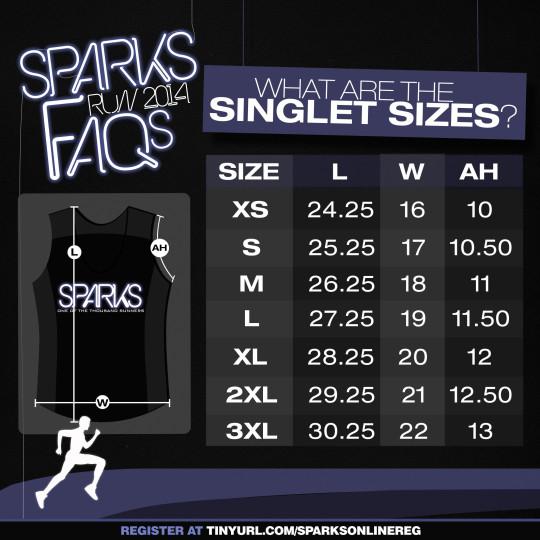 11 - Singlet Sizes