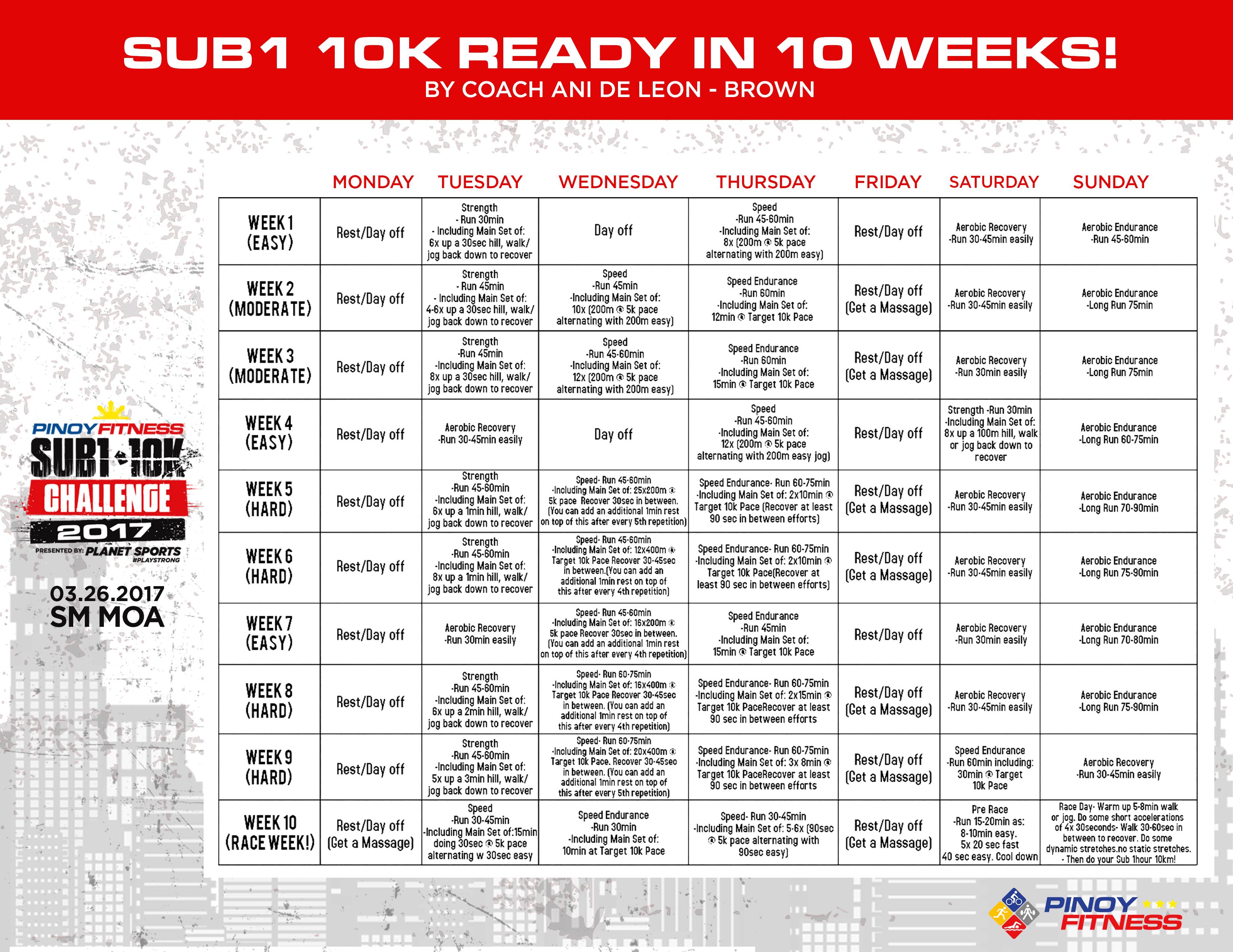 Pf Sub 1 10k Ready In 10 Weeks By Coach Ani De Leon
