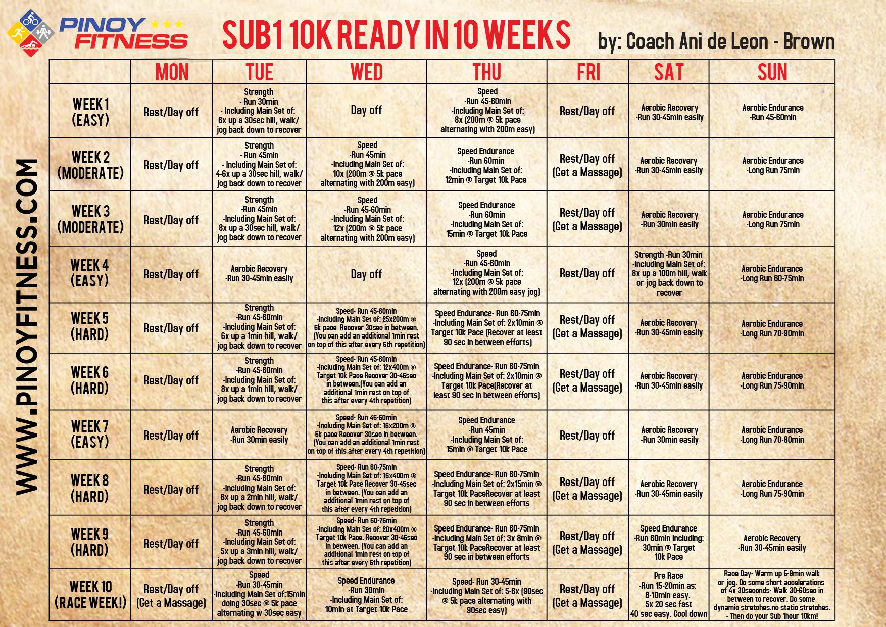 pf-sub1-ready-10-weeks