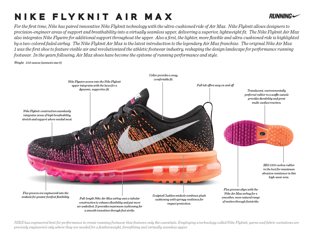 2014 02 Experience Ultimate Fit And Comfort With The New Nike Flyknit Air Max Nike Flyknit Air Max 2014