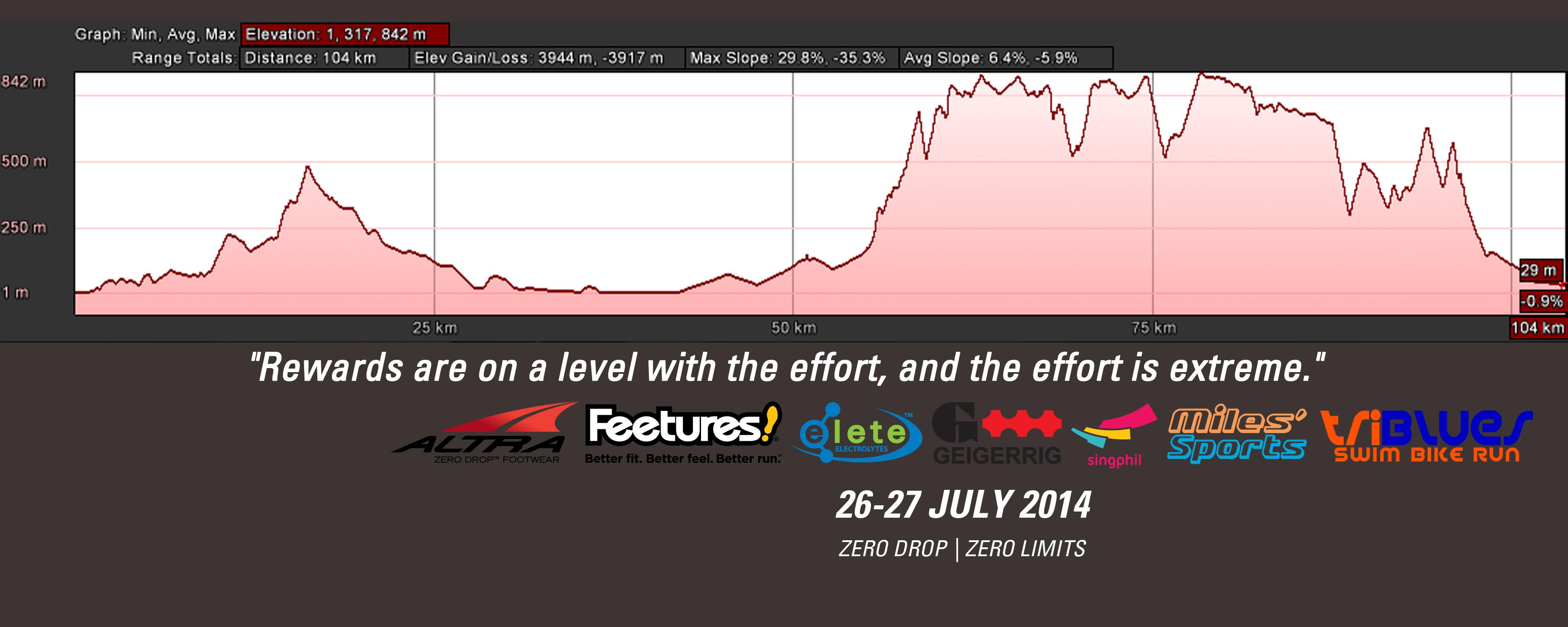 transcebu-ultramarathon-2014-poster2