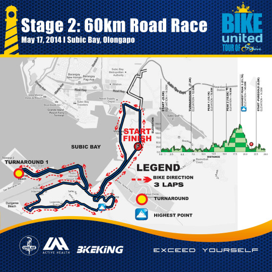bike-united-route-stage-2