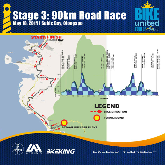 bike-united-route-stage-3