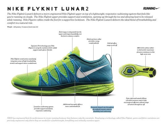 lunar-2-flyknit-2014--techsheet