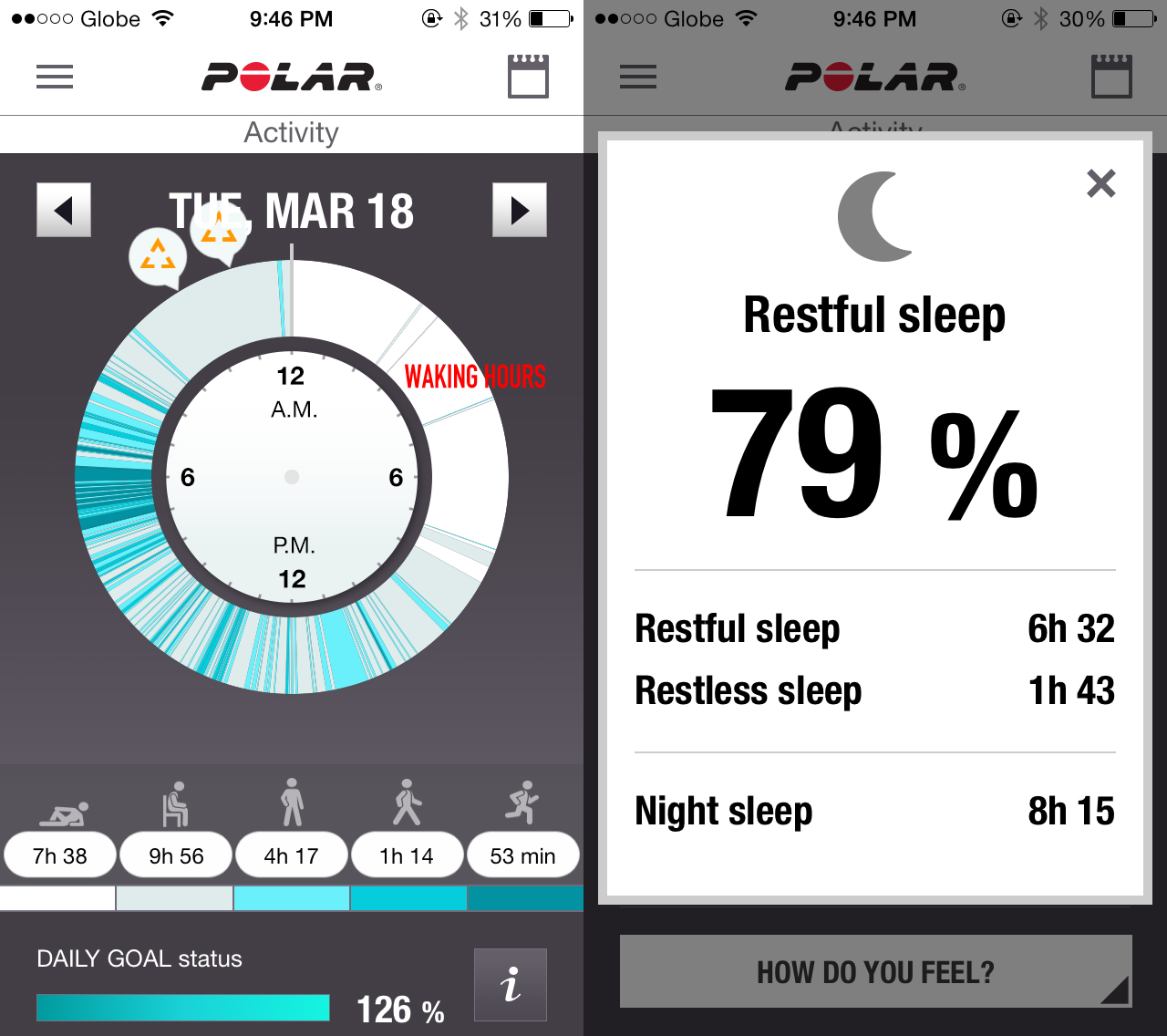 Polar Loop and Polar Flow Review | Pinoy Fitness