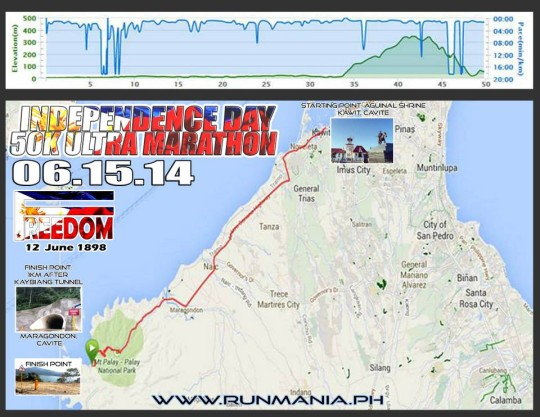 independence-day-50K-ultramarathon-2014-route