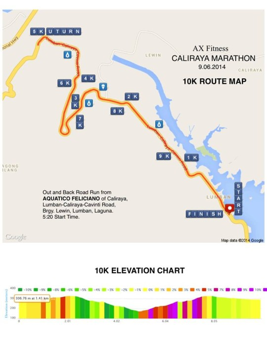 AX-fitness-caliraya-marathon-2014-10k-route-map