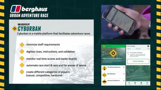 Berghaus-Urban-Adventure-Games-Cyburban