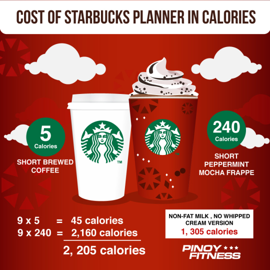 PF_Starbucks_Planner_Cost_in Calories