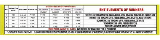 Pampanga-Marathon-Registration-Fees