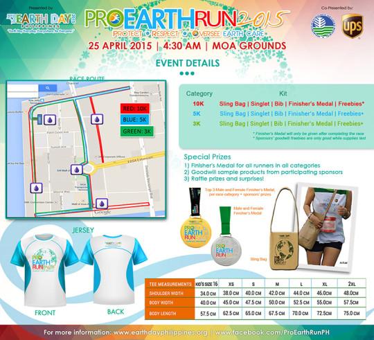 Pro-Earth-Run-2015-Map-Shirt-Medal-Singlet-Bag