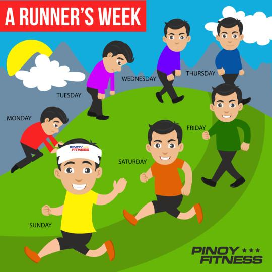 A Runner's Week