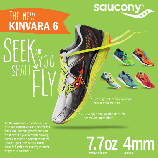 Kinvara 6 Tech Sheet