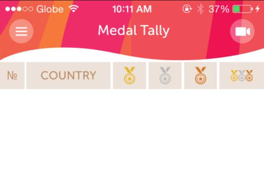 medal-tally2