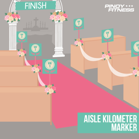 Aisle Km Marker