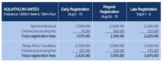 Aquathlon-United-Registration-Fees
