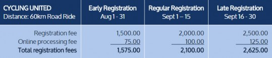 Cycling-United-Registration-Fees