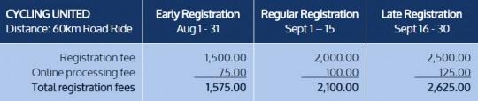 Cycling-United-Registration-Fees