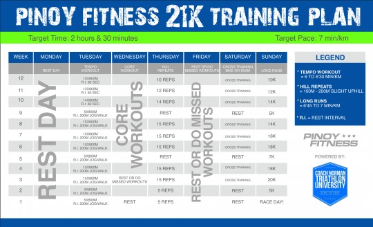 PF-21K-Training-Plan-Coach-Norman