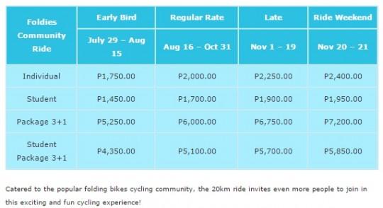 BGC-Cycle-2015-Foldies-Community-Ride