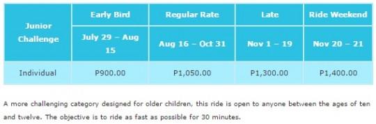 BGC-Cycle-2015-Junior-Challenge