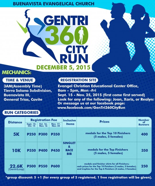 Gen-TRi-360-City-Run-Poster