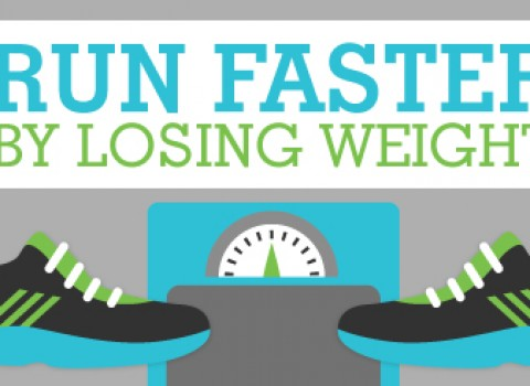 Run Faster By Losing Weight Cover