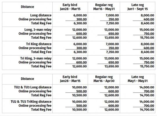 Tri-United-3-Registration-Fees