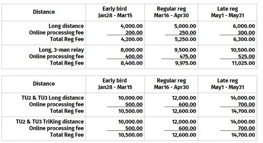 Tri-United-Registration-Fees
